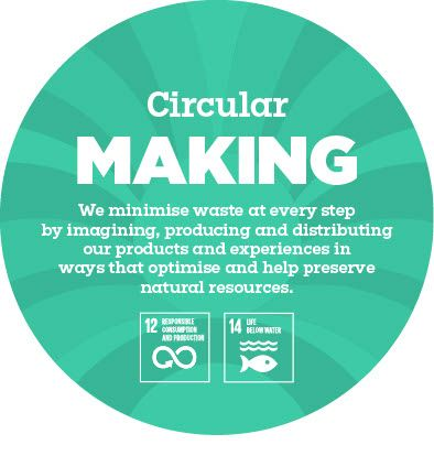 Circular Making