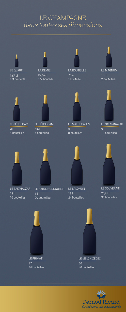 infographie_champagne