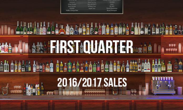 First Quarter 2016/2017 Sales
