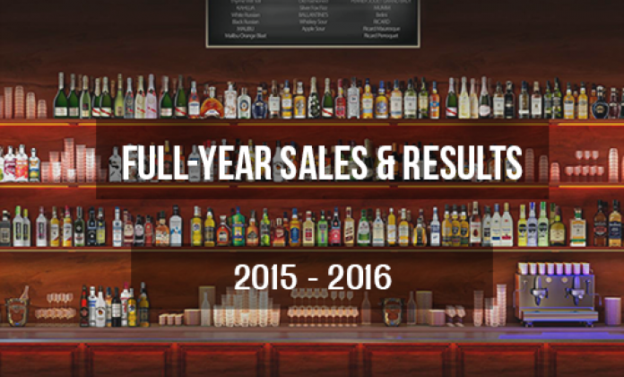 2015/2016 Full Year Results & Sales