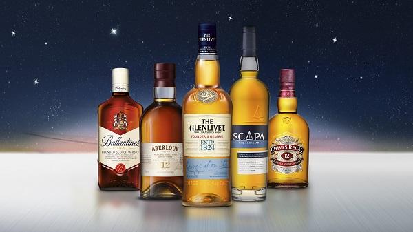 Pernod Ricard Whiskies