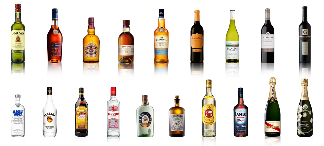 Our Premium Brands